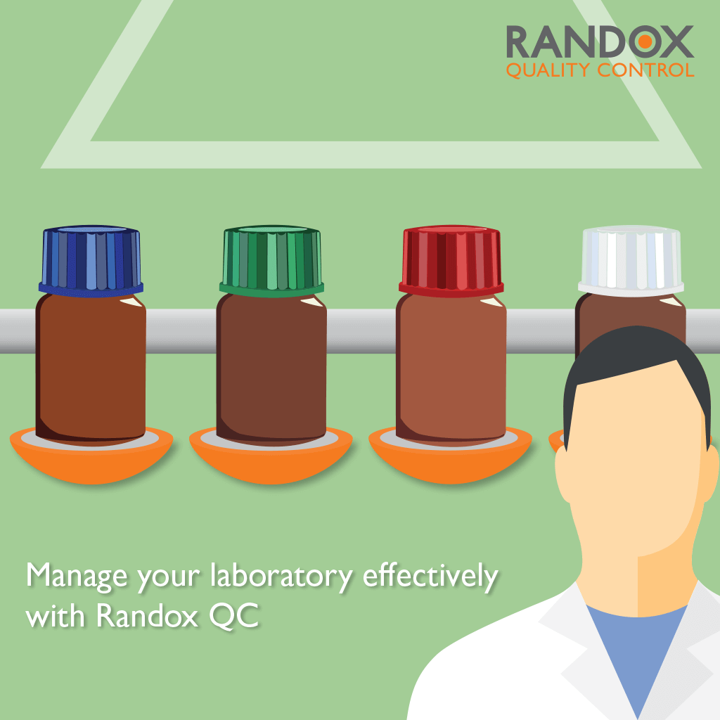 Manage your laboratory effectively using Randox Quality Control