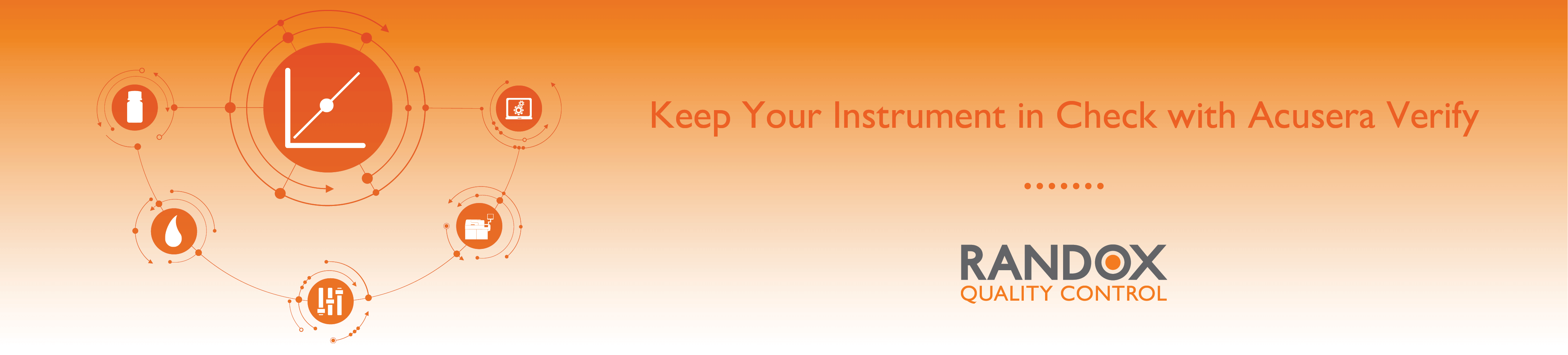 Acusera Verify - Keep your instrument in check