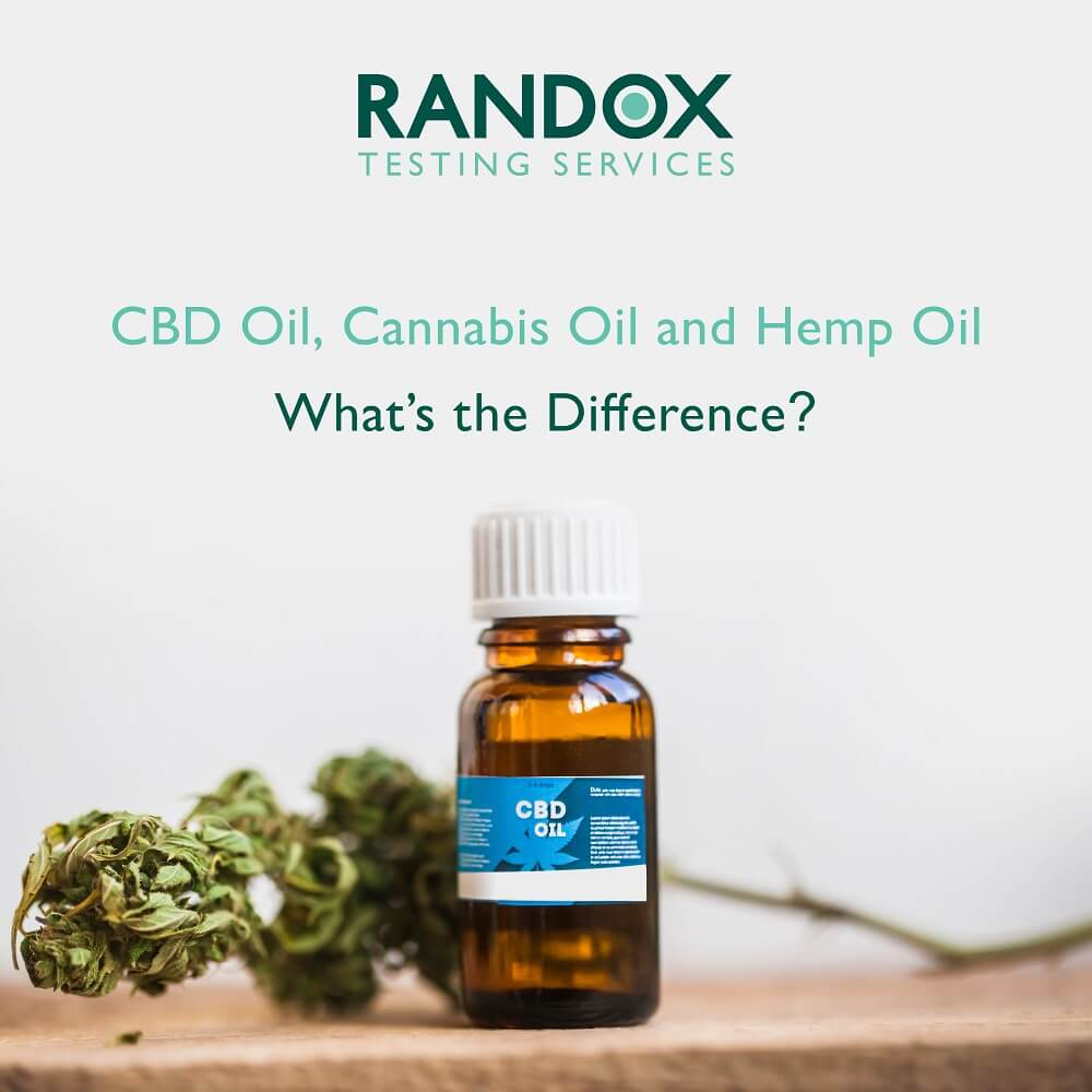 Randox Testing Services: The difference between CBD Oil