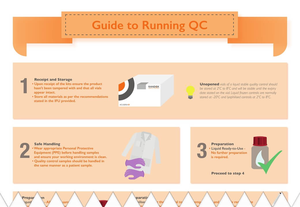 Guide to Running QC - Download